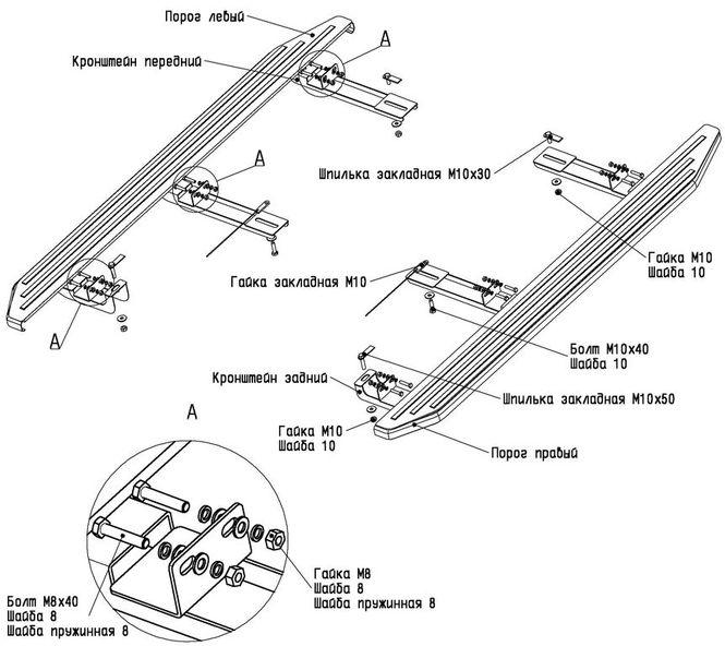 Схема установки порогов на